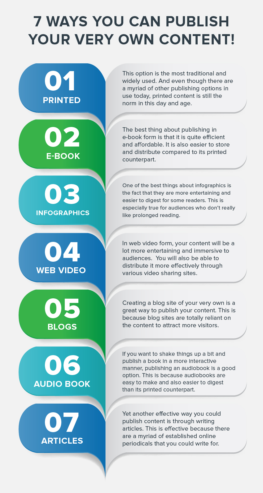 ways you can publish your content