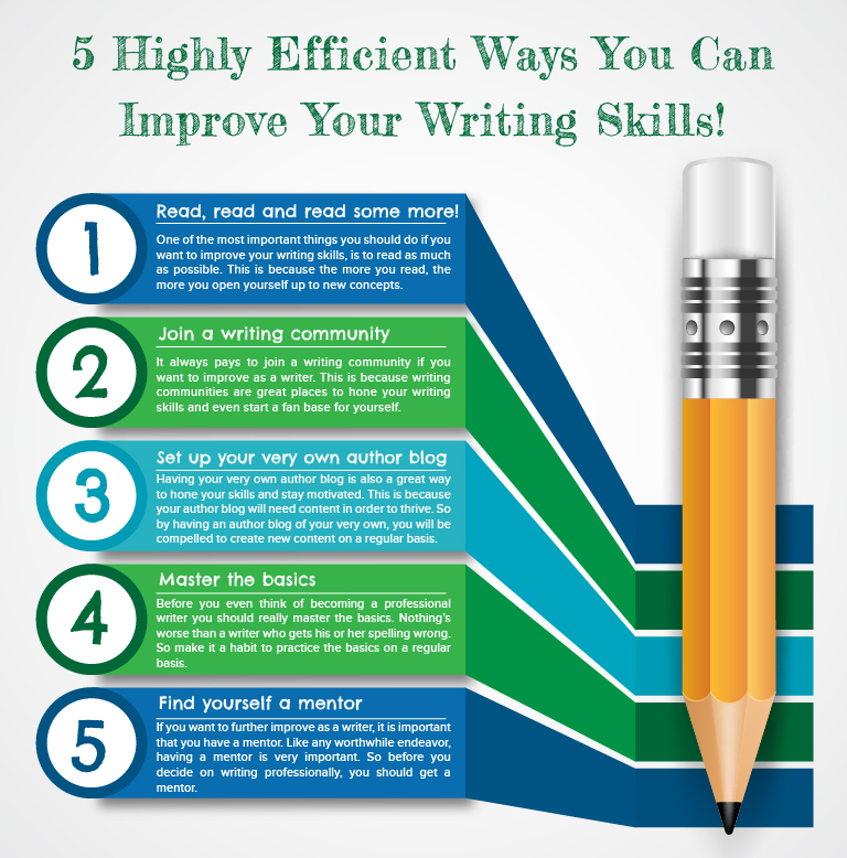 Effective Ways to Improve Writing SKills